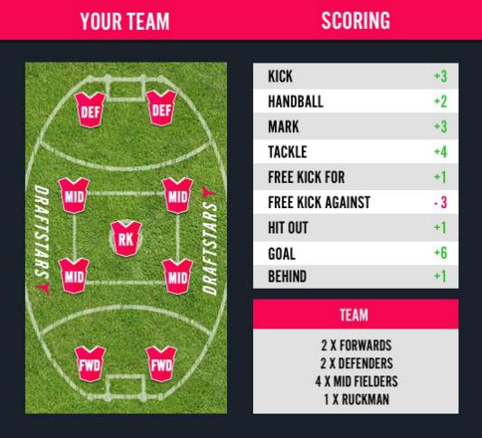 Draftstars screenshot